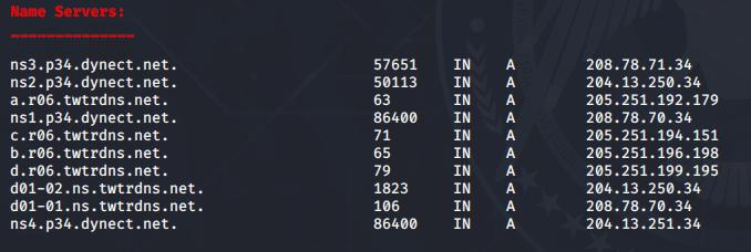 DNSenum Aracı Name Servers