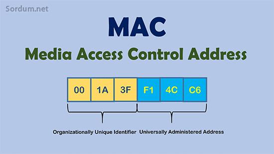 Windows'ta MAC Adresi Öğrenme ve Değiştirme
